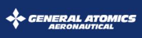 Jobs at General Atomics Aeronautical Systems, Inc.